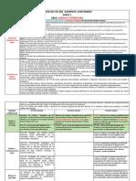 Anexo 3.6 Pci - Contenidos -Matriz de Objetivos de Lengua y Literatura-superior