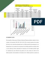 Graficos Metodo Vertical Esf