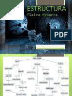 Fisica Moderna - Estructura y Cronologia