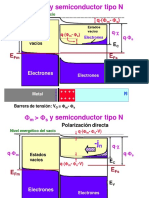 Uniones de Semiconductores