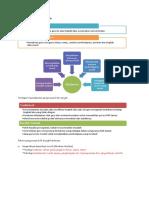 nota edup3043.pdf