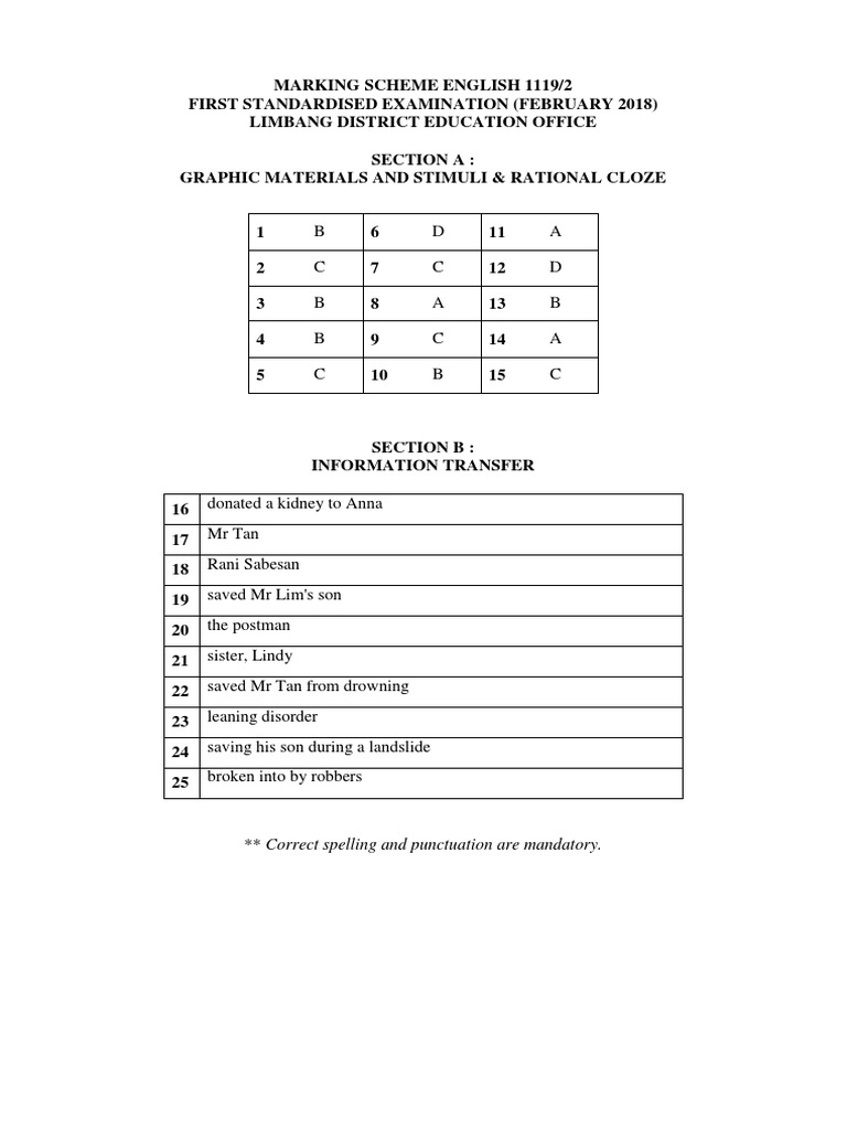Answer Scheme English 1119 Paper 2 Punctuation Reason