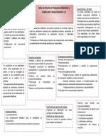 Taller de diseño de propuestas didacticas