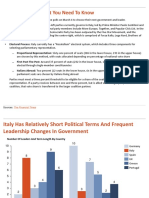 Previewing The Italian Elections