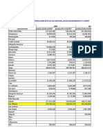 Producción Bruta y Producción Neta de Gas Natural,Según Departamento y Campo