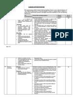 Job Ads Balu Feb 18.pdf