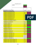 Tivoli Process Automation Engine Product Coexistenc_e Matrix 7.6.x