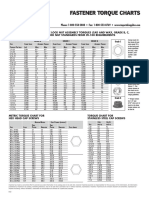 A_FastenerTorqueCharts.pdf