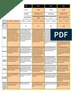 Anexa 21 - Cost Class Estimate.pdf
