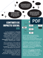 Contrato de Impacto Social