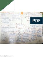 145952_catatan dr. rustam.pdf