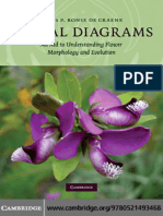 Floral Diagrams an Aid to Understanding Flower Morphology and Evolution