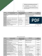 field-based internship planning worksheet - reinhart