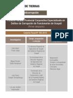 Primera Fiscalía Provincial Corporativa  Especializada en Delitos de Corrupción de Funcionarios de Ucayali (Primer despacho)