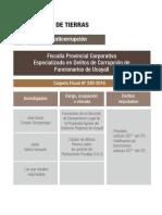 Fiscalía Provincial Corporativa  Especializada en Delitos de Corrupción de Funcionarios de Ucayali