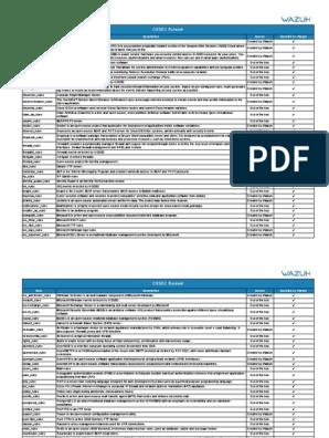 OSSEC_Ruleset | Firewall (Computing) | File Transfer Protocol