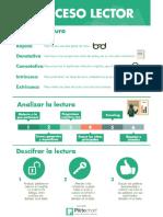 Material didáctico - Texto - S4.pdf