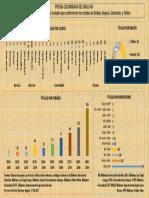 Publicaciones periódicas en Colombia