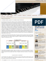 La FORMA SONATA y ejemplo con el análisis Sonata K.545 Mozart