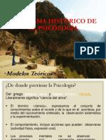 Panorama Histórico de la Psicologia