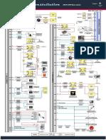 Diagrama Gerenciamento Eletronico ISL 19-11-A3 PT-NP Novo Cod MAN