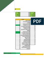 Inventario Master de Equipos 001-2015