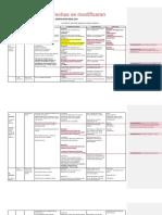 Dosificacion Tecnologia Primaria y Basico Anual Listo 2016 (3)