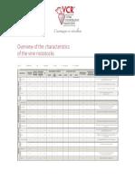 Karakteristike kalemova.pdf
