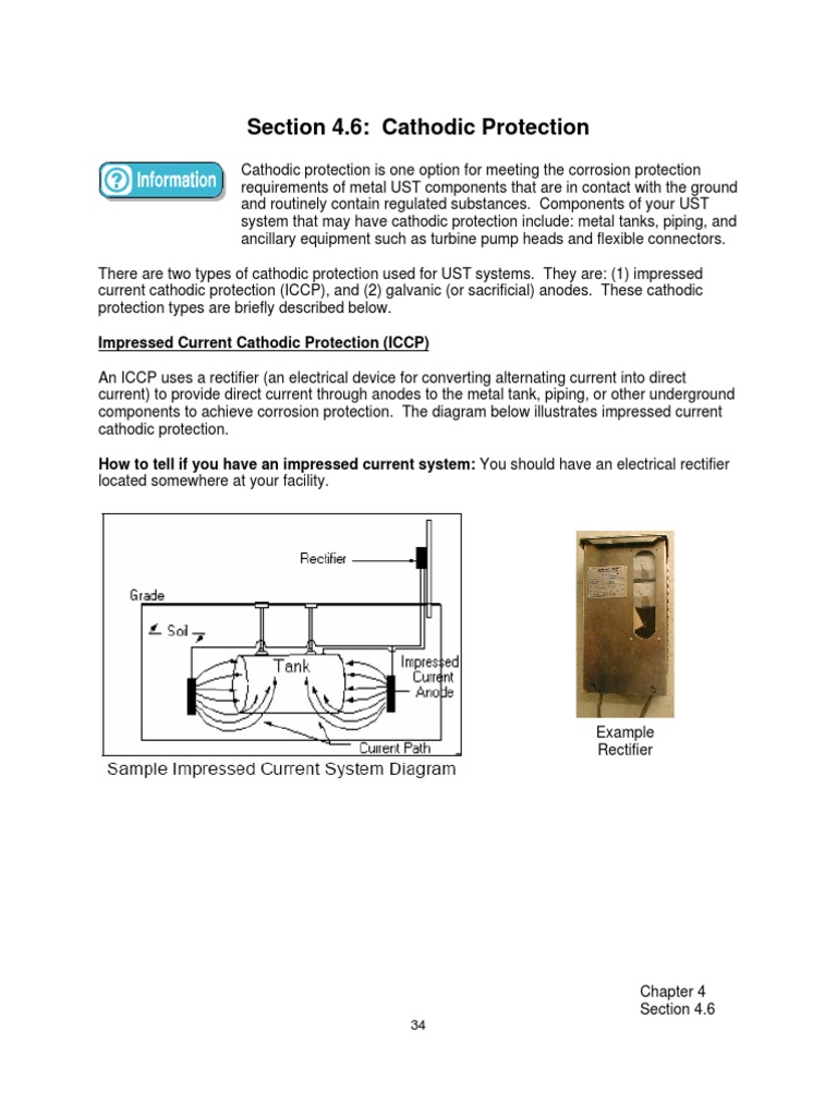1546226496?v=1 impressed current cathodic protection (iccp) anode corrosion