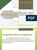 siklus pengeluaran-tugassia3