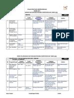 Jadual 4 Dan 5 Plan Strategik Kokurikulum
