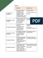 Matriz - Clasificacion de La Investigacion (1)