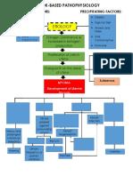 Pathophysiology Book Based Myoma Uteri