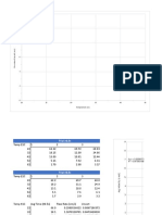 Group IV Data Analysis