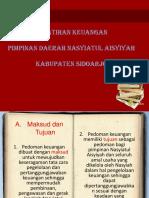 Pelatihan Administrasi dan Keuangan Nasyiatul Aisyiyah