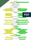 CSE vs ICE Module Code Comparison
