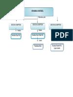 peta konsep.docx