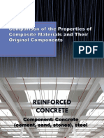 Comparison of the Properties of Composite Materials and.pptx