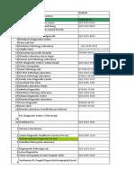 Laboratory Pune Data...