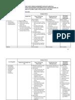 KISI-KISI USBN SMK Teori Teknik Elektronika Komunikasi.pdf