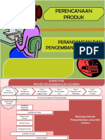 PPT Modul 3-PPP- Perencanaan Produk