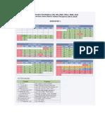 Kalender Akademik Ganjil 2017