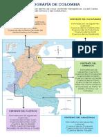 Hidrografia de Colombia