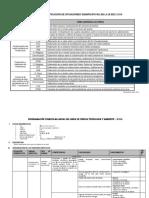 Cartel de Identificacion de Situaciones Significativas en La Ie