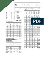 Equivalencias de Filtros Para Maquinaria Pesada y Liviana
