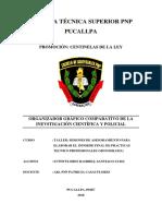Organizador Grafico Inv. Cientifica e Inv. Policial Flores