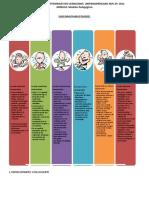 Cuadro Comparativo Modelos Pedagogicos