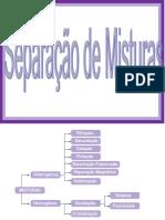 SEPARAÇÃO DE MISTURAS 2018.ppt