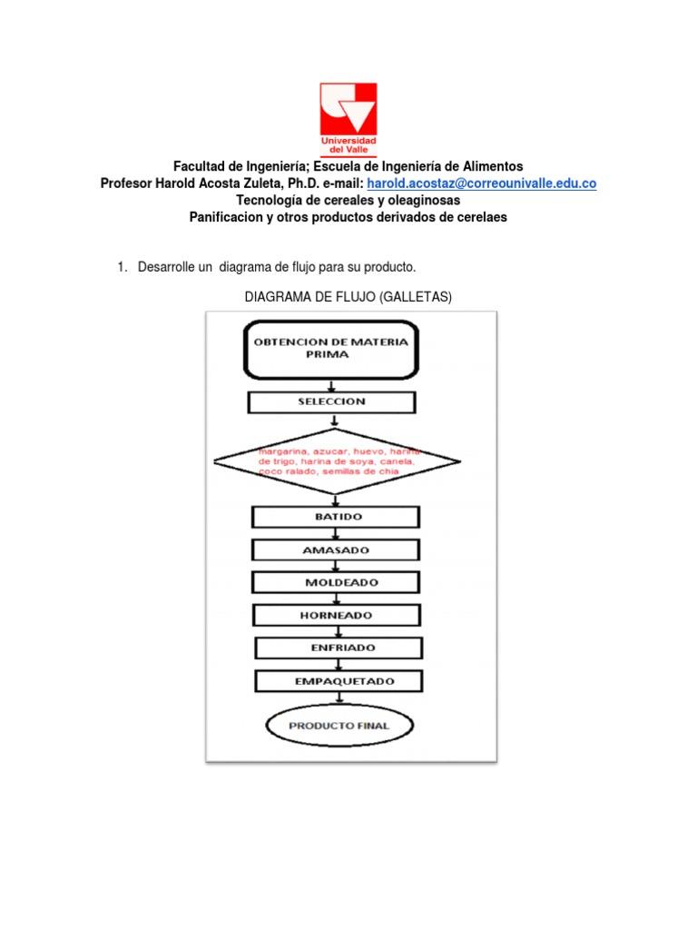2017a cer informe04 panificacion y otros productos derivados de cereales ccuart Choice Image