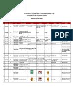 CATEGORÍA AII-B.pdf